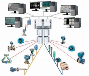 OVATION DCS Control System