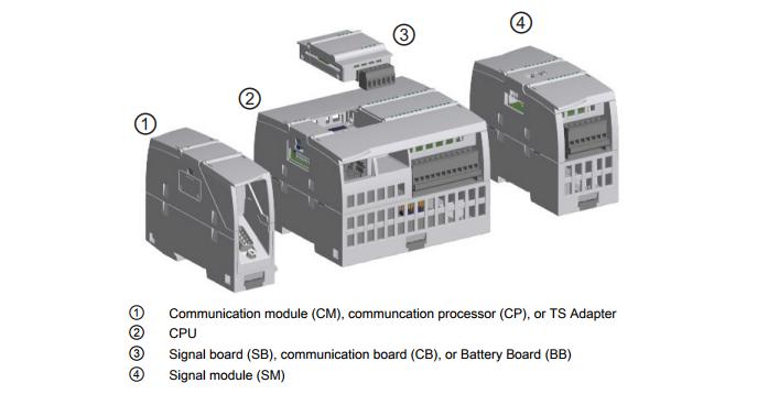 SIEMENS S7-1200 CPU