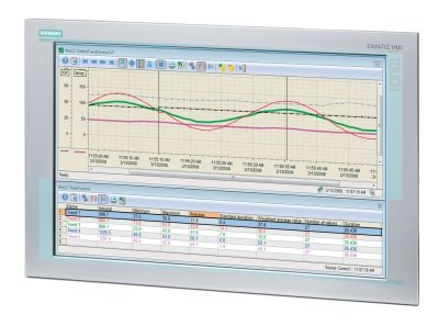 SCD Monitors