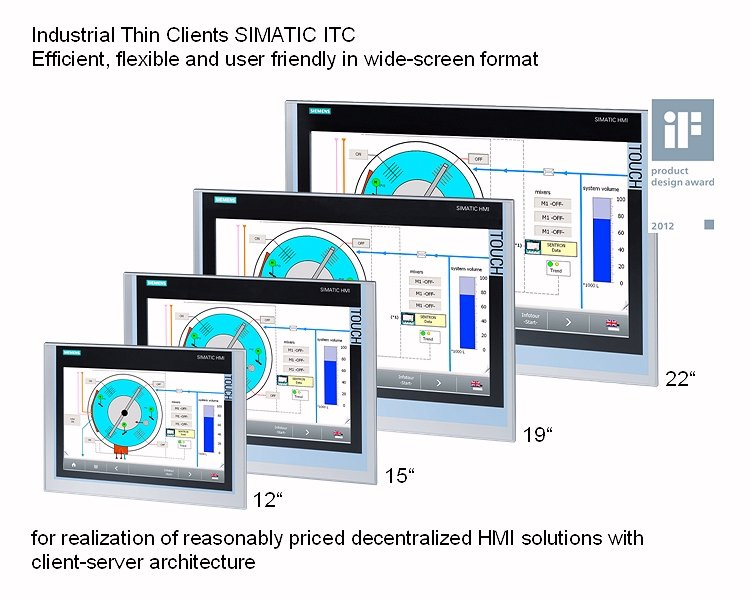 SIMATIC Industrial Thin Client